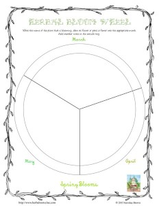 Herbal Bloom Wheel Spring